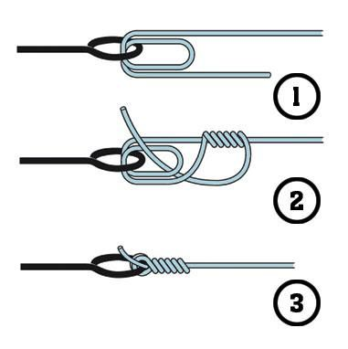 A quick and easy guide to tying effective eishing knots for Fishing swivel knot
