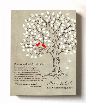 Personalized Family Tree & Lovebirds